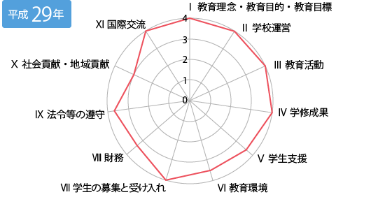 img_evaluation01